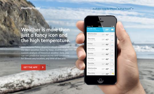 WeatherTable