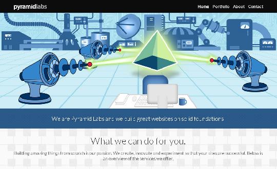 Pyramid Labs