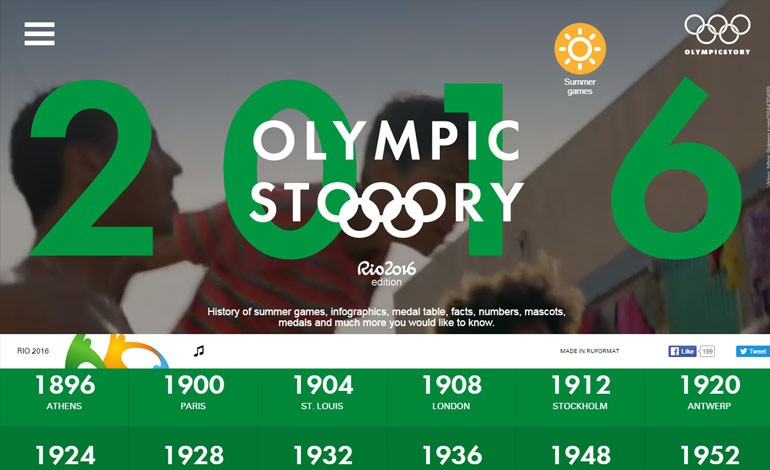 Olympic summer Rio edition