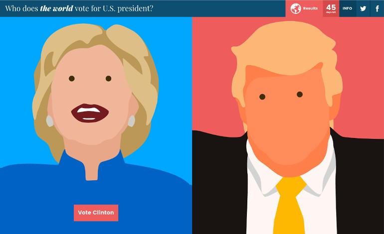 Worldwide vote