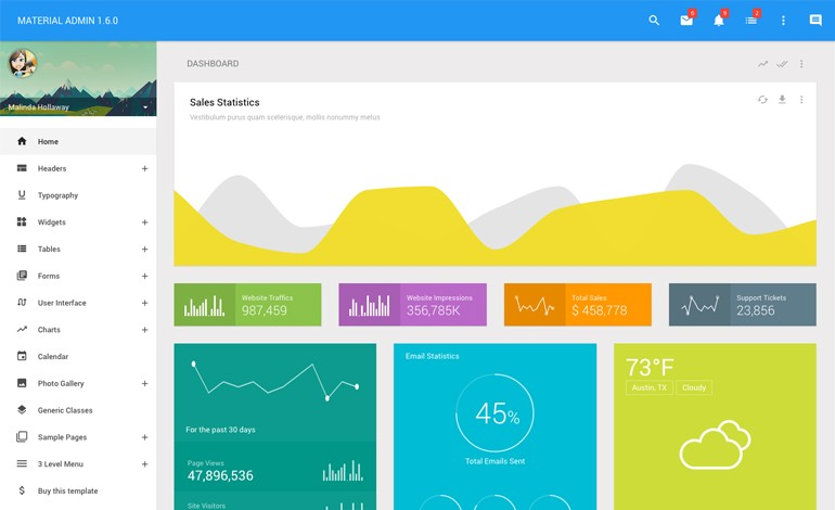 Material Admin Responsive Template and AngularJs
