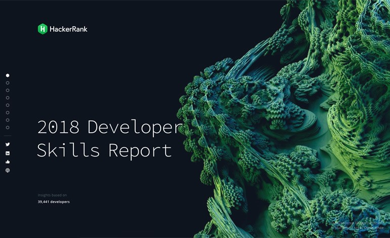 HackerRanks 2018 Developer Skills Report