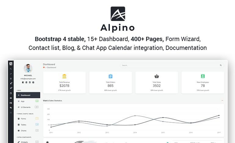 Alpino Bootstrap 4 Admin Dashboard Template