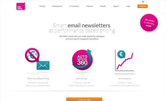 Hellodialog Email marketing