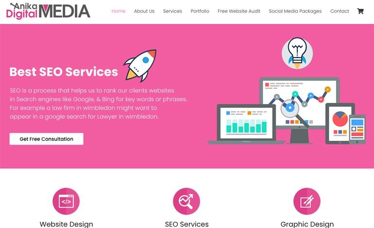 Anika Digital Media
