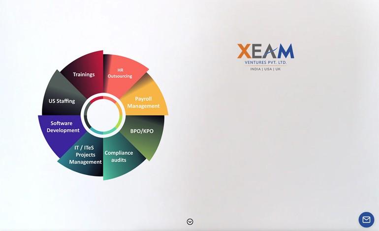 Xeam Ventures