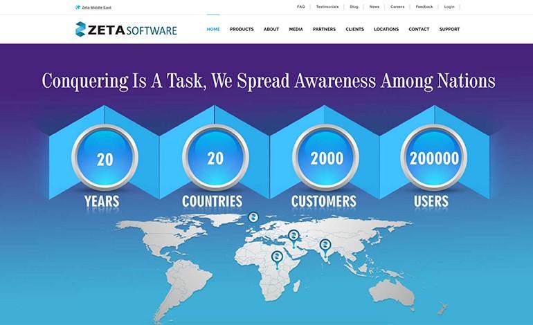 Zeta Software Solutions Pvt Ltd