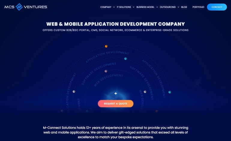 Mconnect Solutions