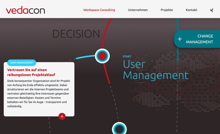Vedacon Workspace Consulting
