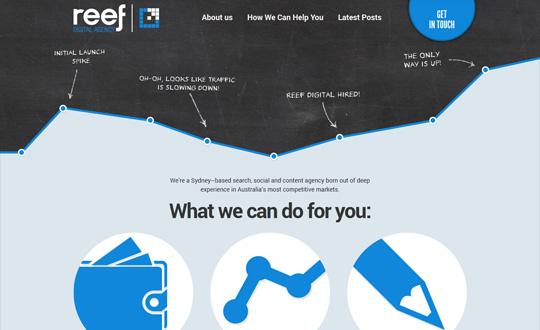 Reef Digital Agency