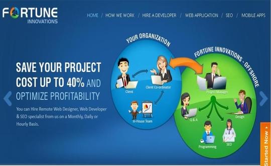 Web Design Company Glasgow
