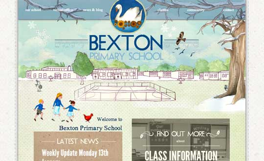 Bexton School